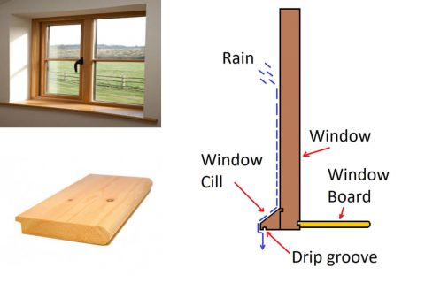 Cut to size window boards and window sills